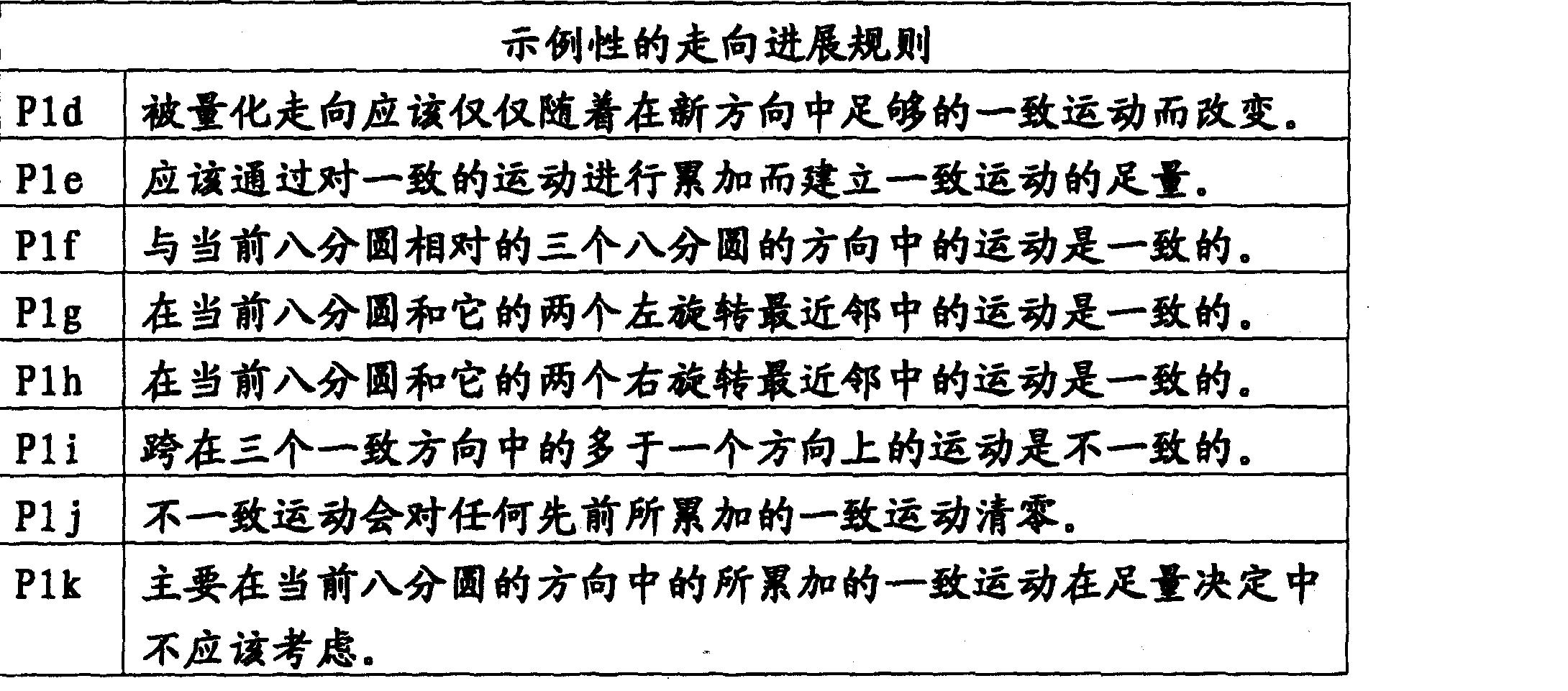 Figure CN101390034BD00211