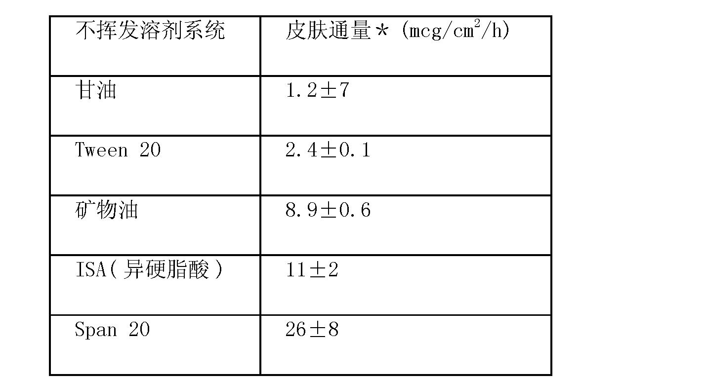 Figure CN102670567AD00331