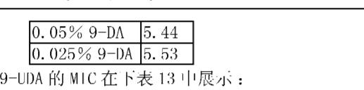 Figure CN101969771AD00341