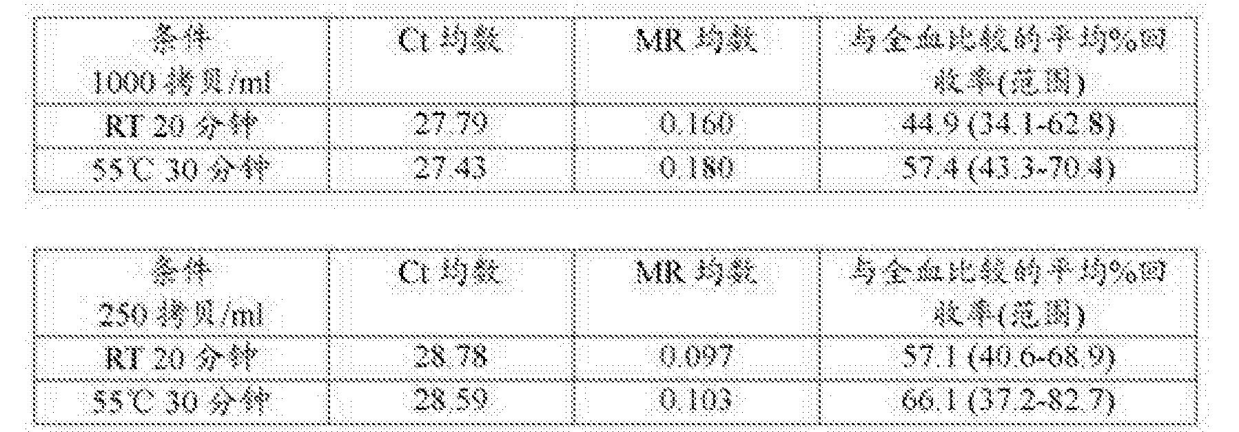 Figure CN106716140AD00191