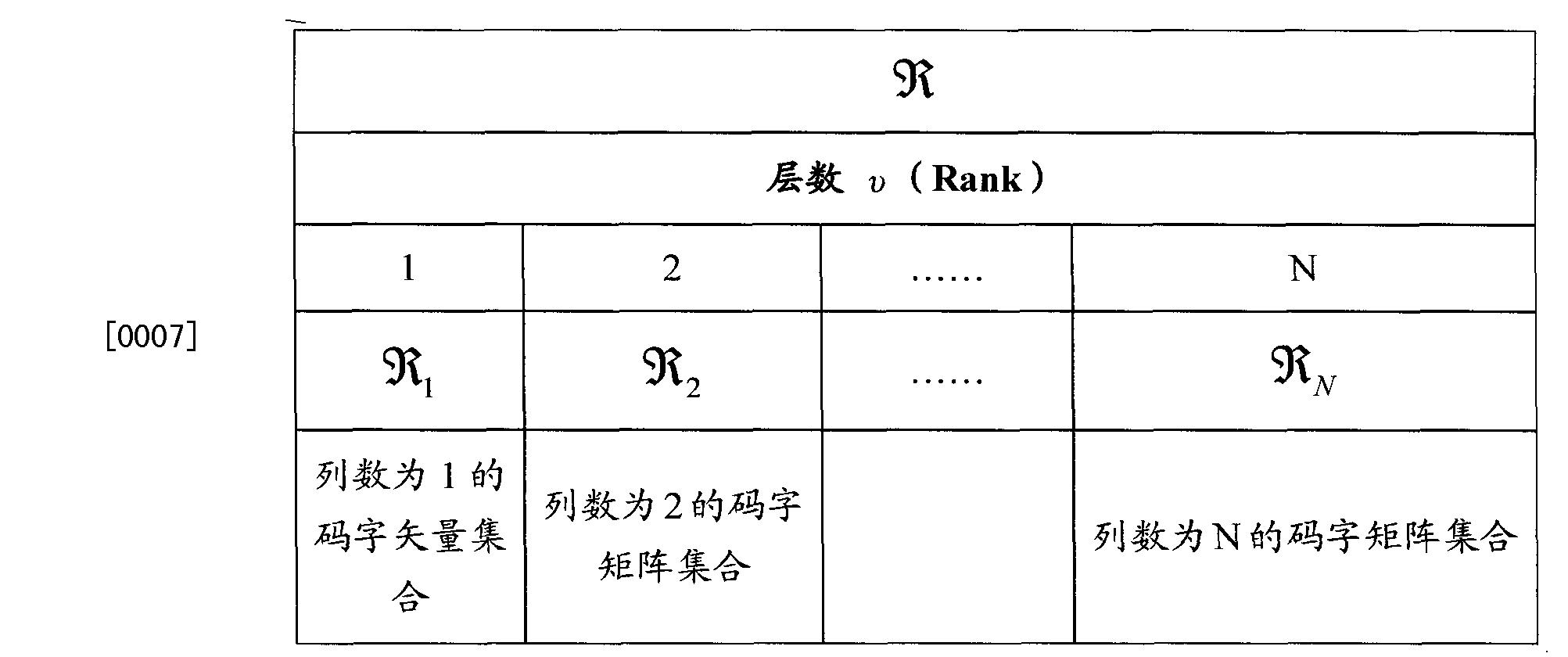 Figure CN101854236BD00071