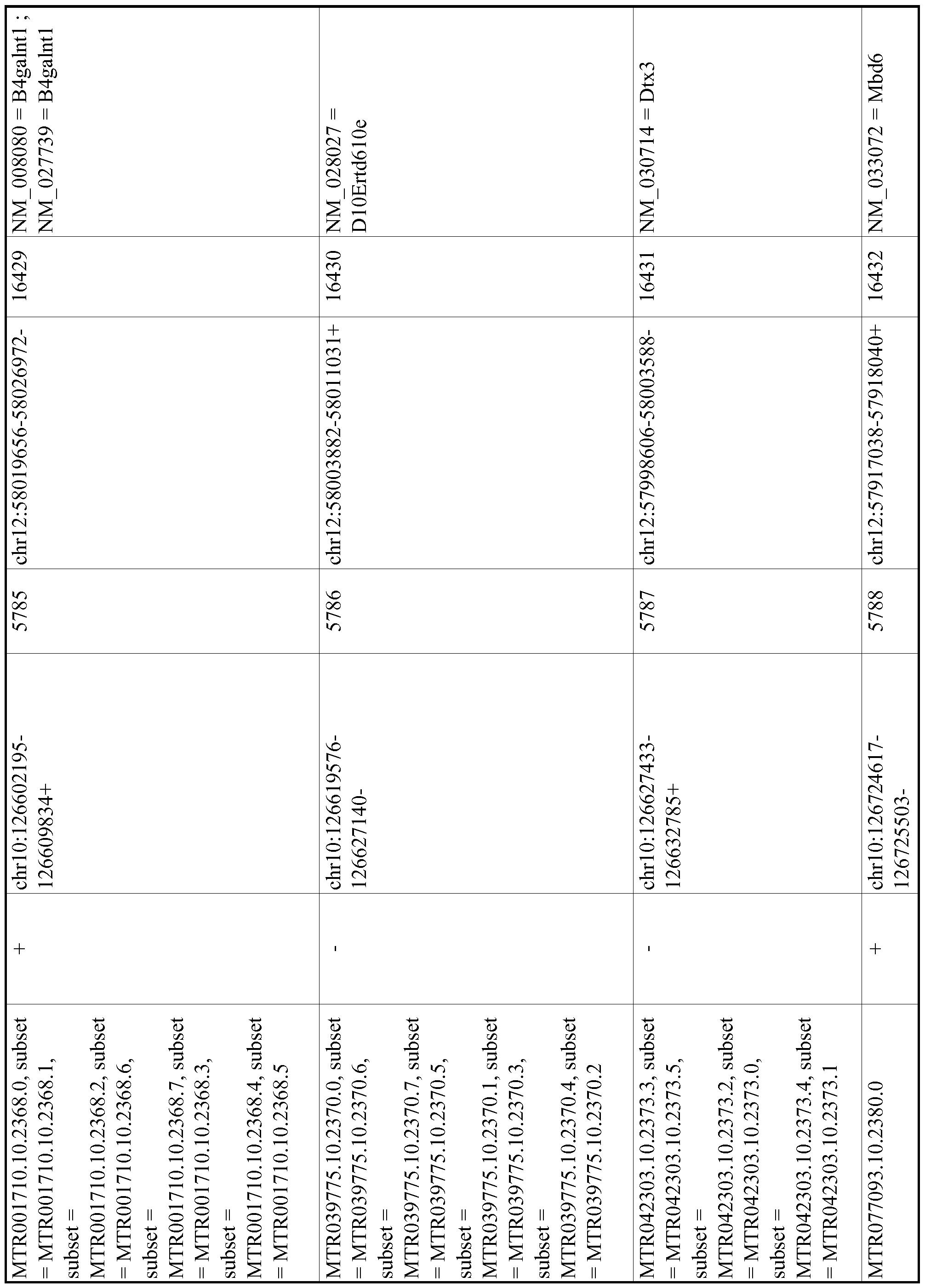 Figure imgf001043_0001