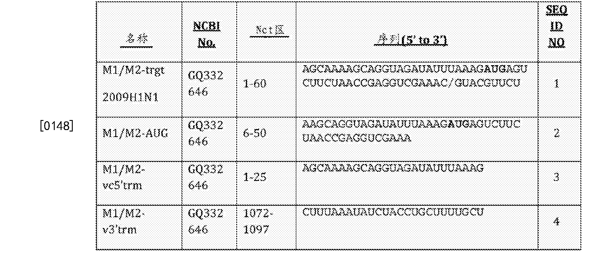Figure CN102712928BD00201