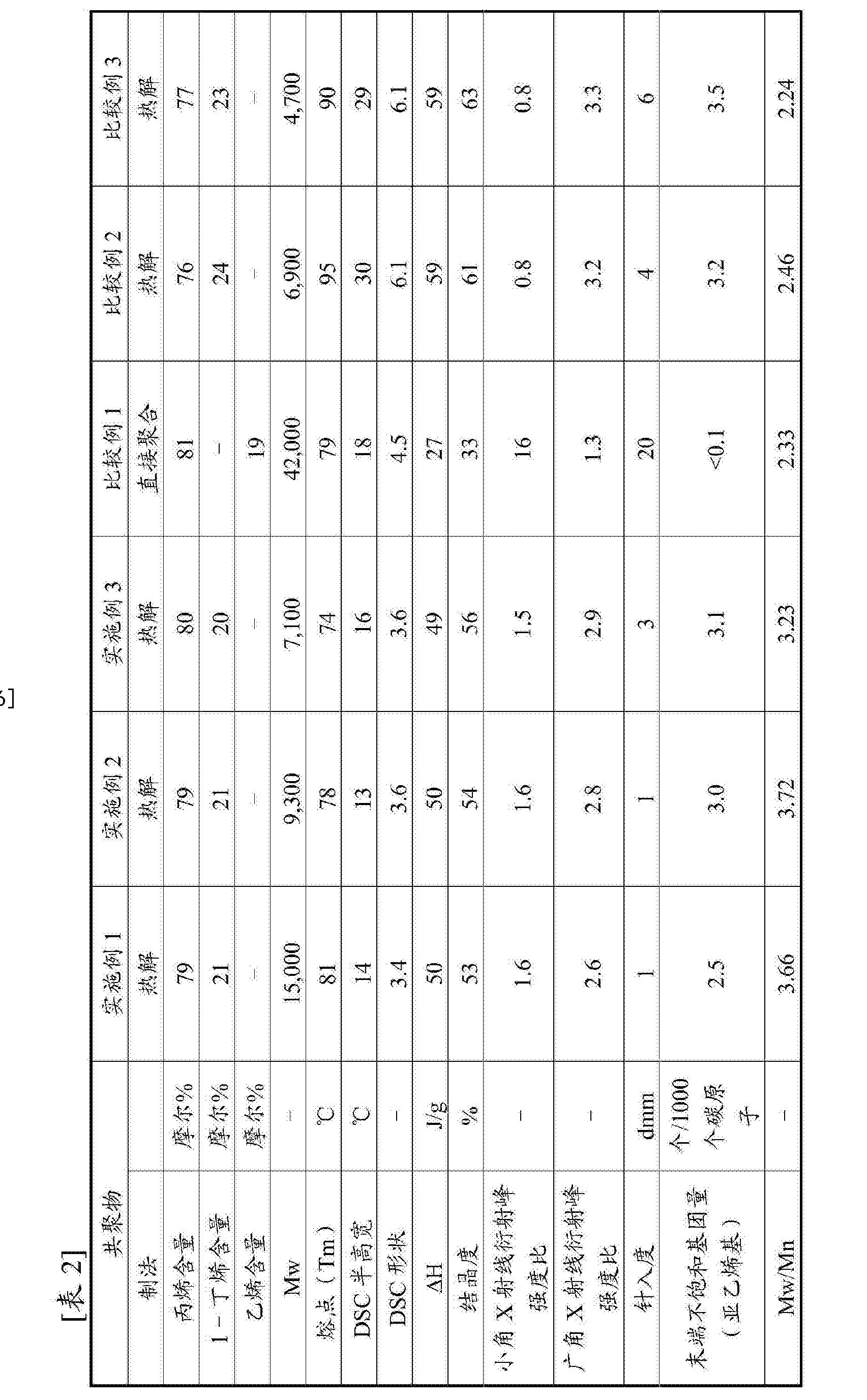 Figure CN104204002BD00181