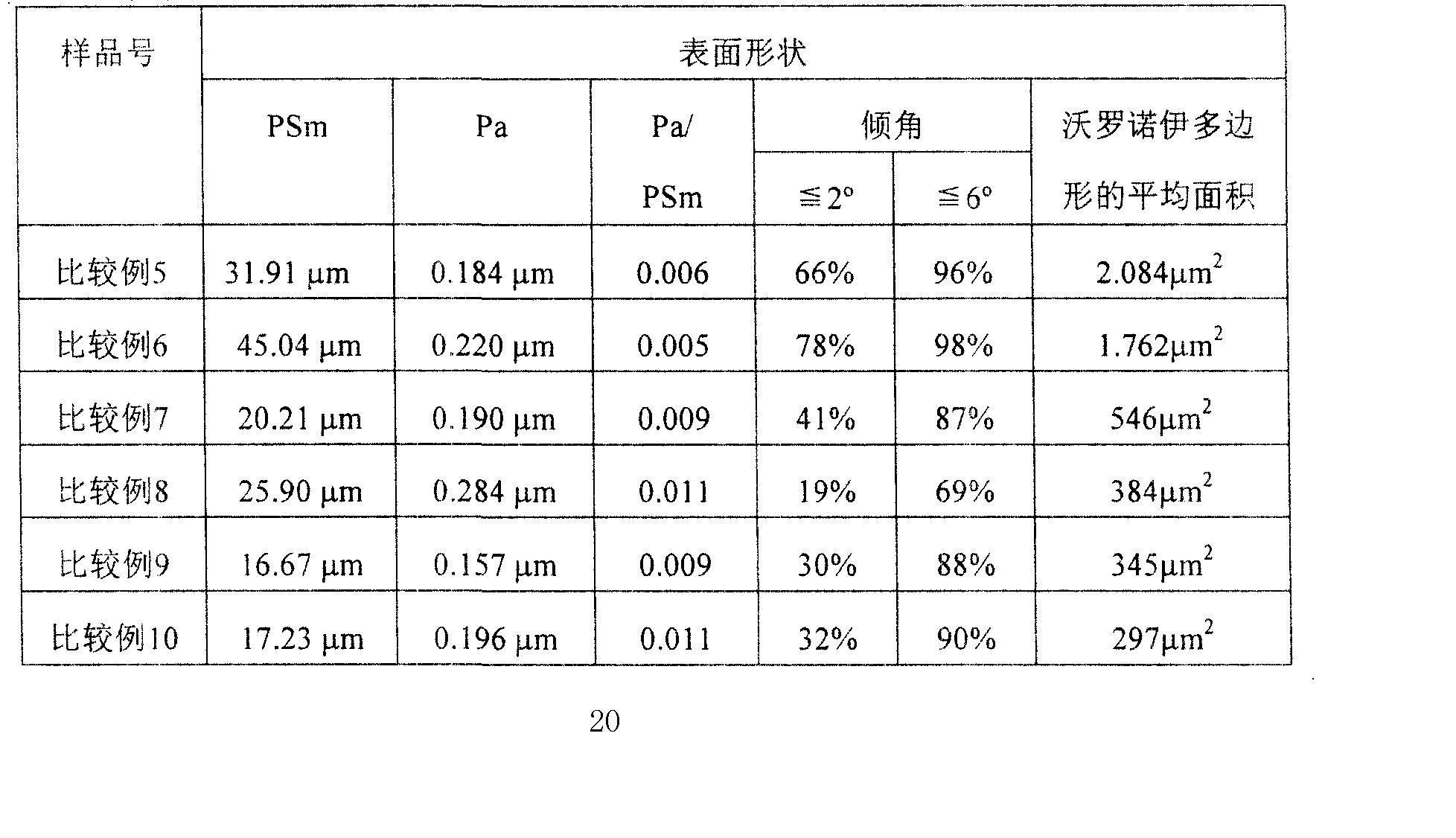 Figure CN101004456BD00203