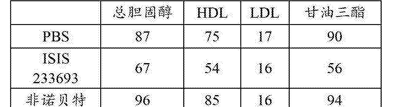 Figure CN102753186BD00571
