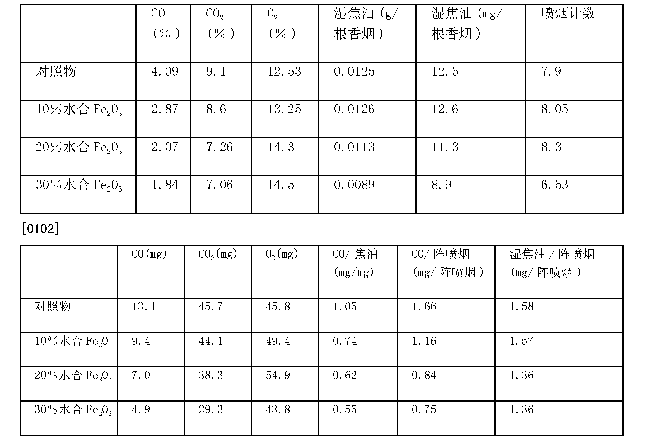 Figure CN1809289BD00151
