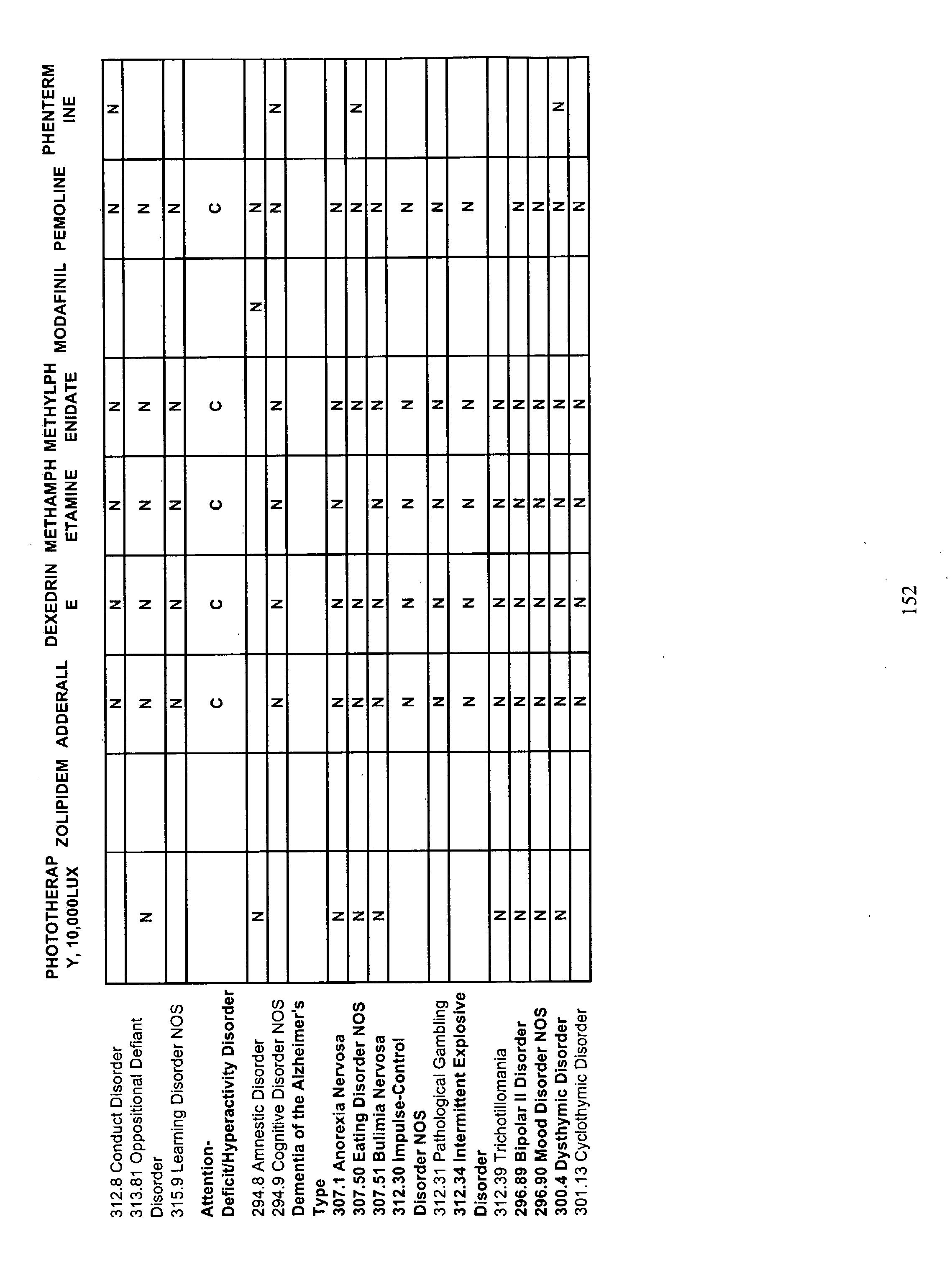 Figure US20030135128A1-20030717-P00023