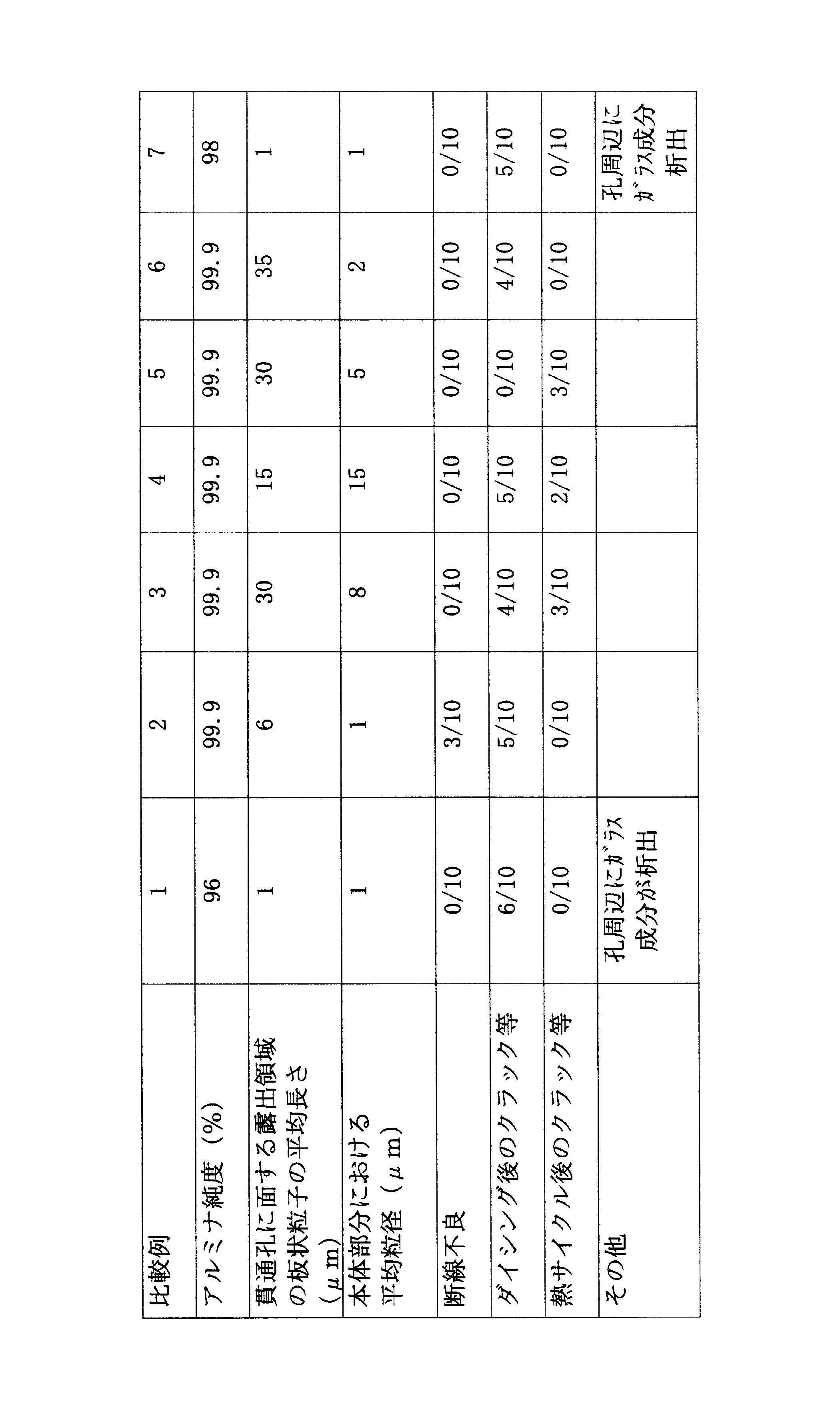 Figure JPOXMLDOC01-appb-T000002