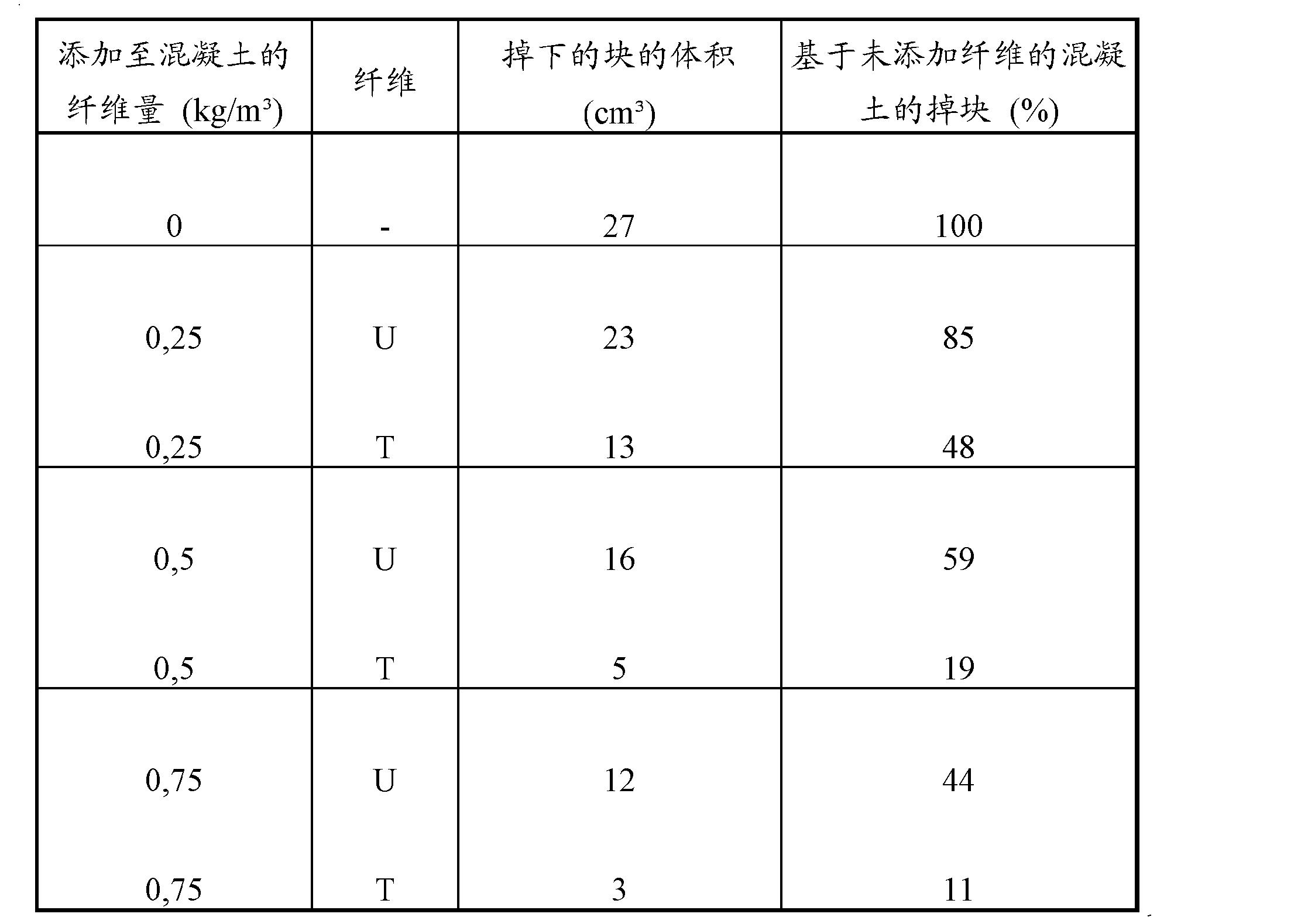 Figure CN102356187AD00071