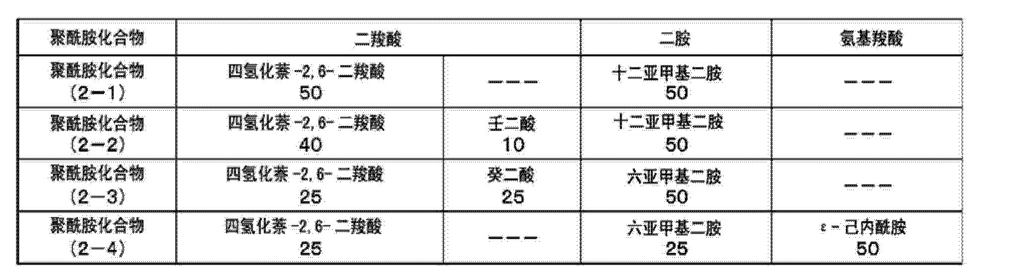 Figure CN103998523AD00451