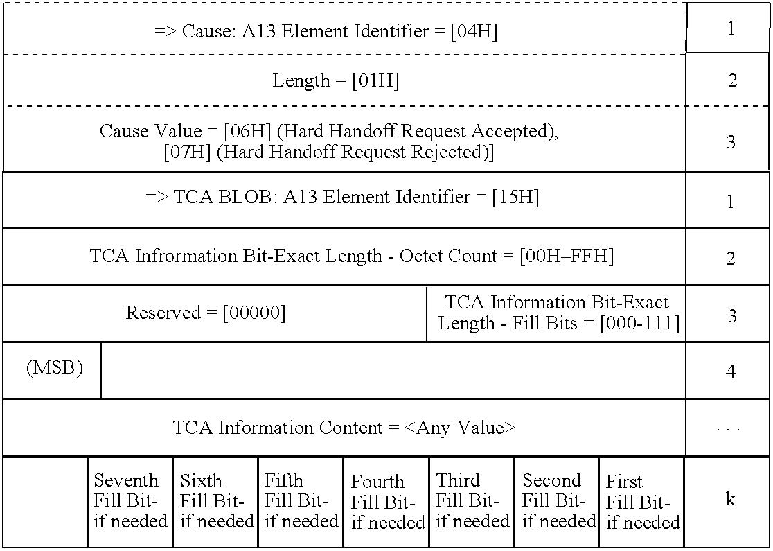 Figure US07620017-20091117-C00011