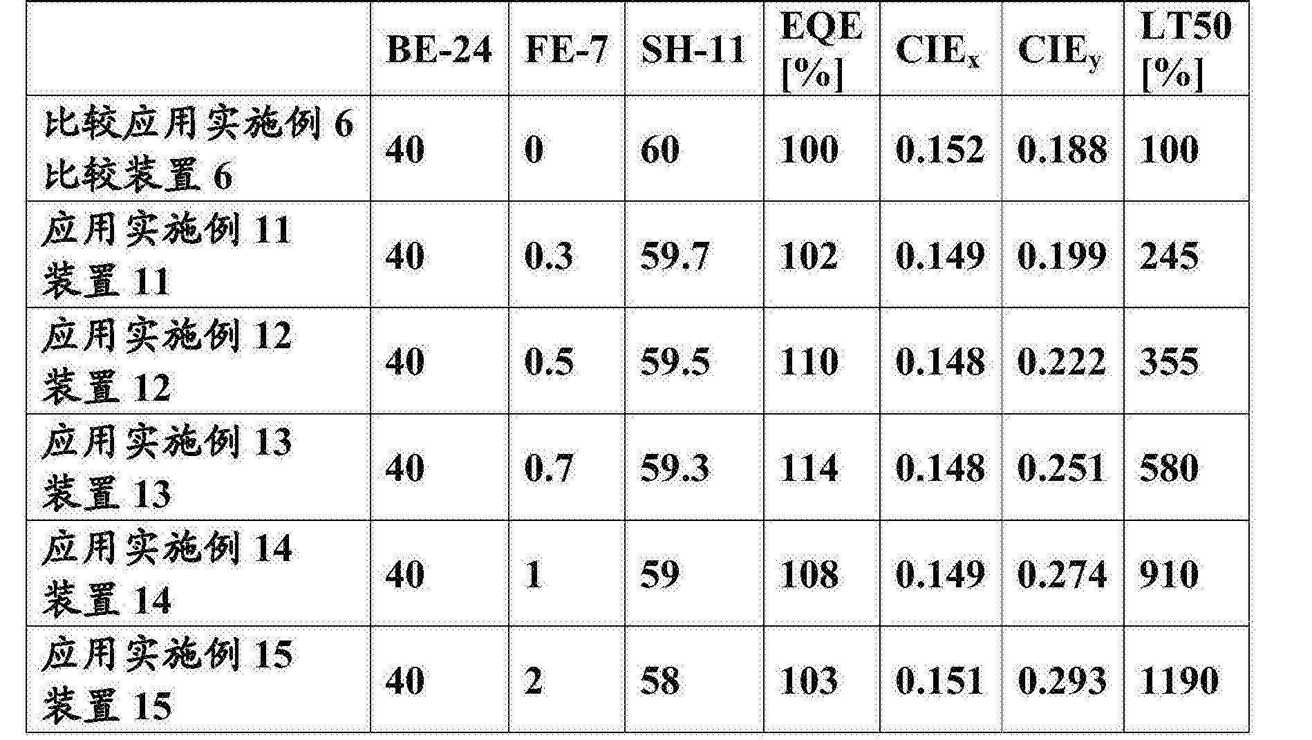 Figure CN105993083BD00681