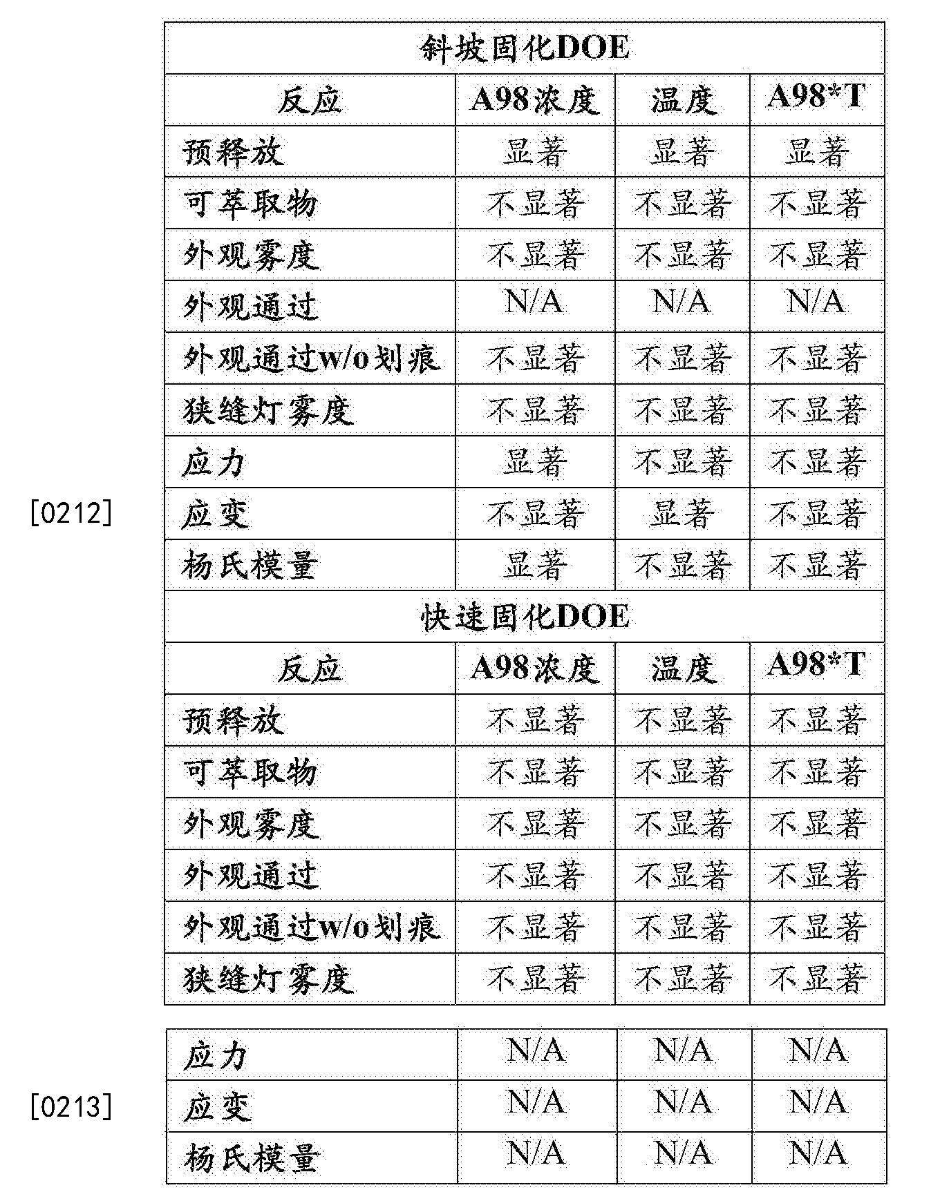 Figure CN106999628AD00291