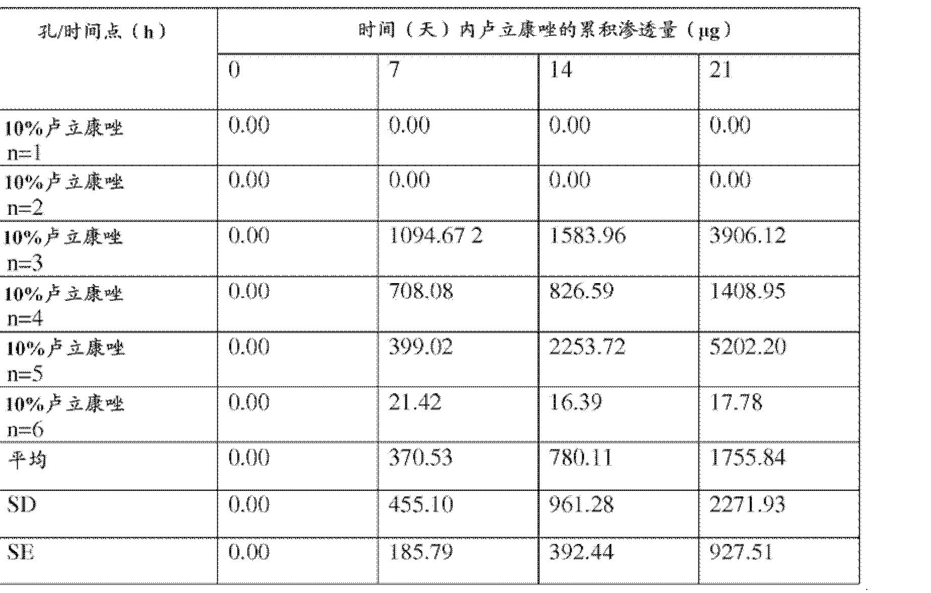 Figure CN102395274BD00682