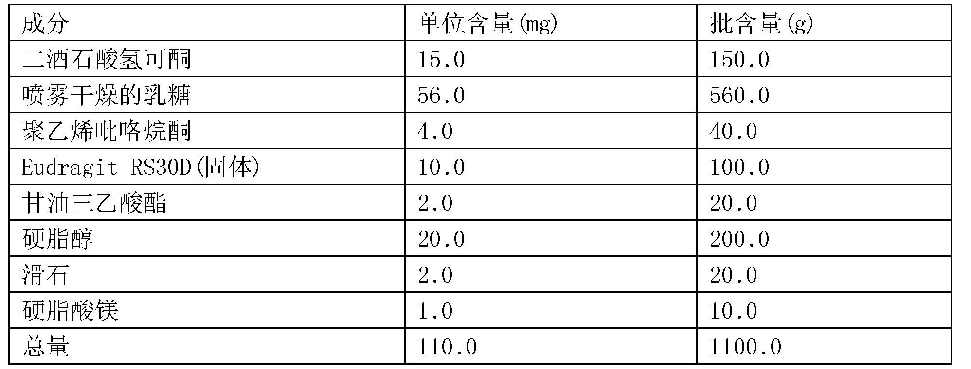 Figure CN107213128AD00181