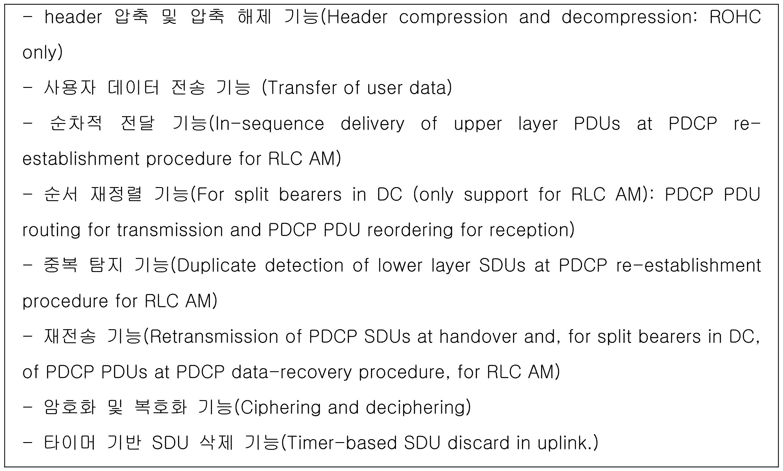 Figure PCTKR2018010760-appb-T000001