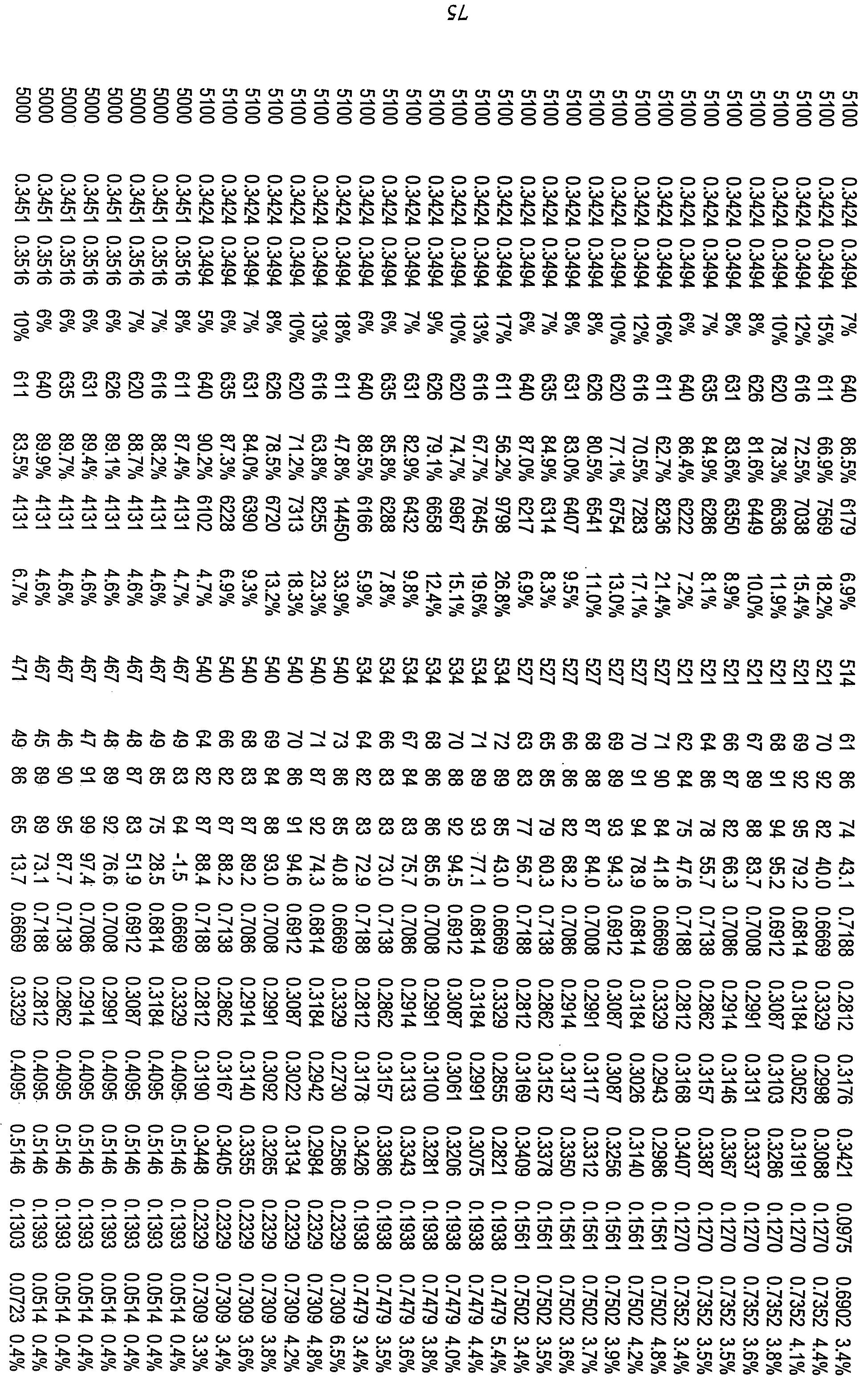 Figure 112010029469117-pct00041