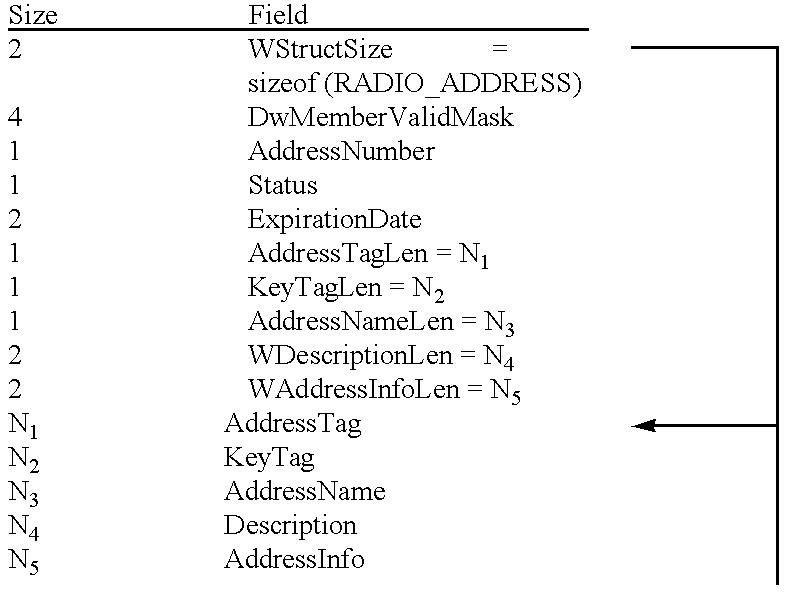 Figure US20020049905A1-20020425-C00004