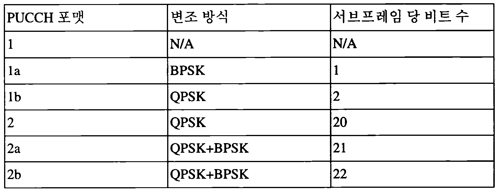 Figure 112012071617009-pct00001