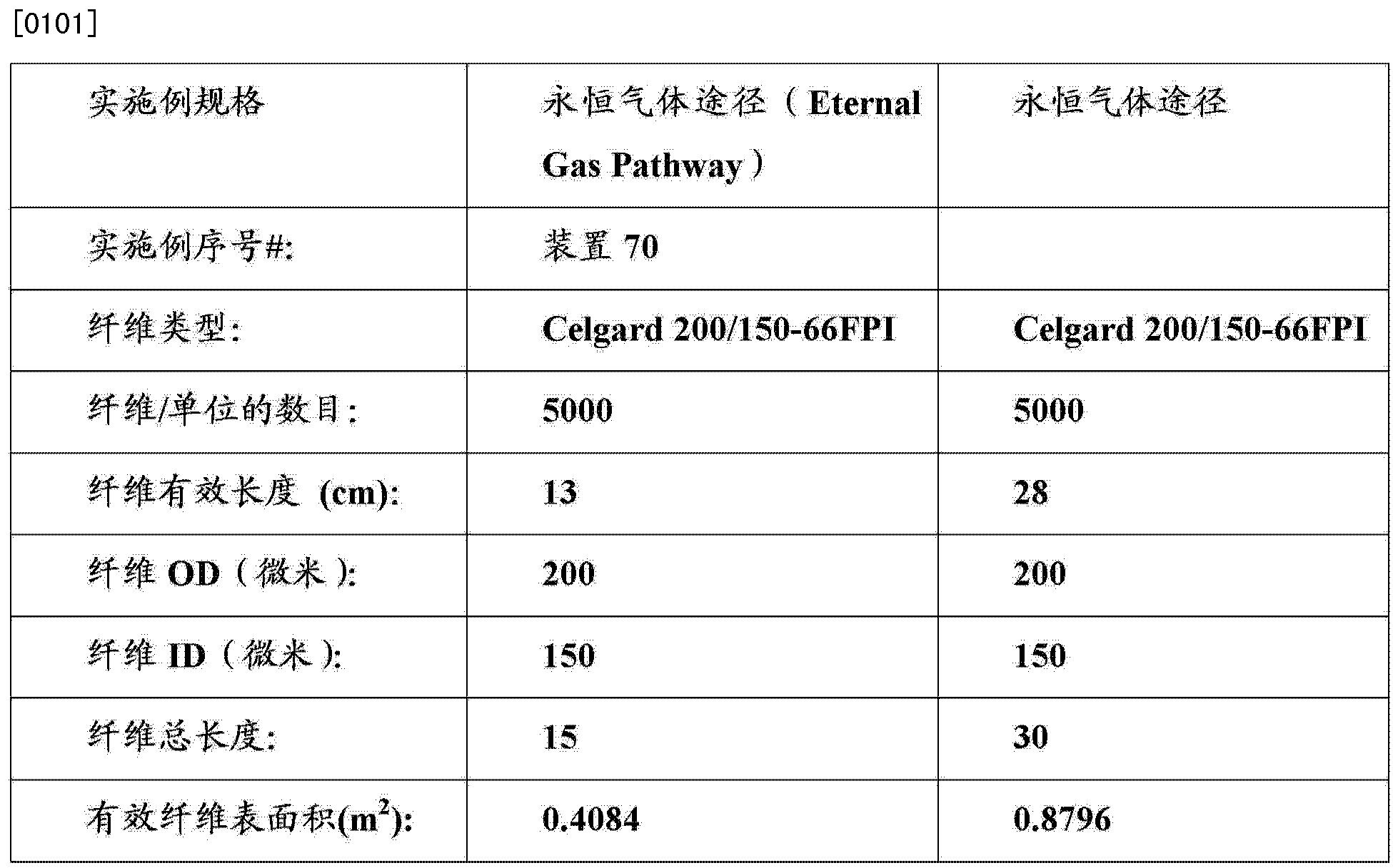 Figure CN103732056AD00161