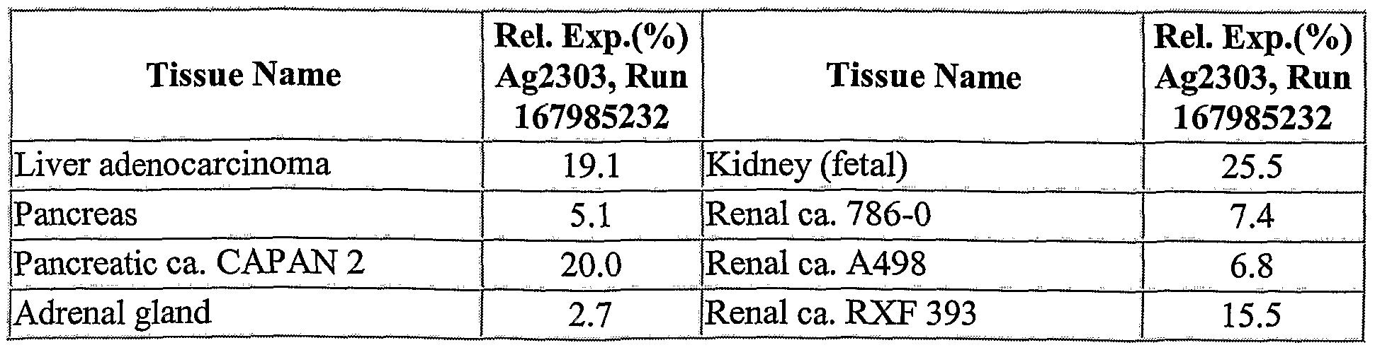Figure imgf000309_0002