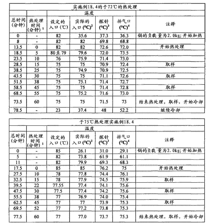 Figure CN102657630BD01241