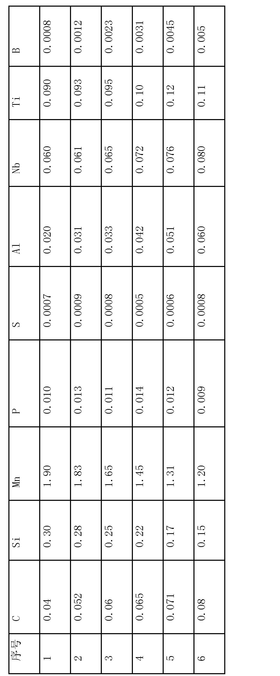 Figure CN102226250AD00061