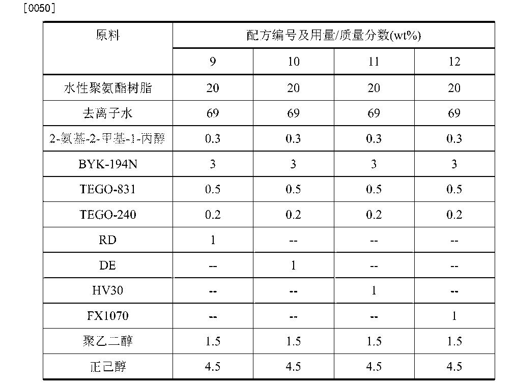 Figure CN105820643AD00101
