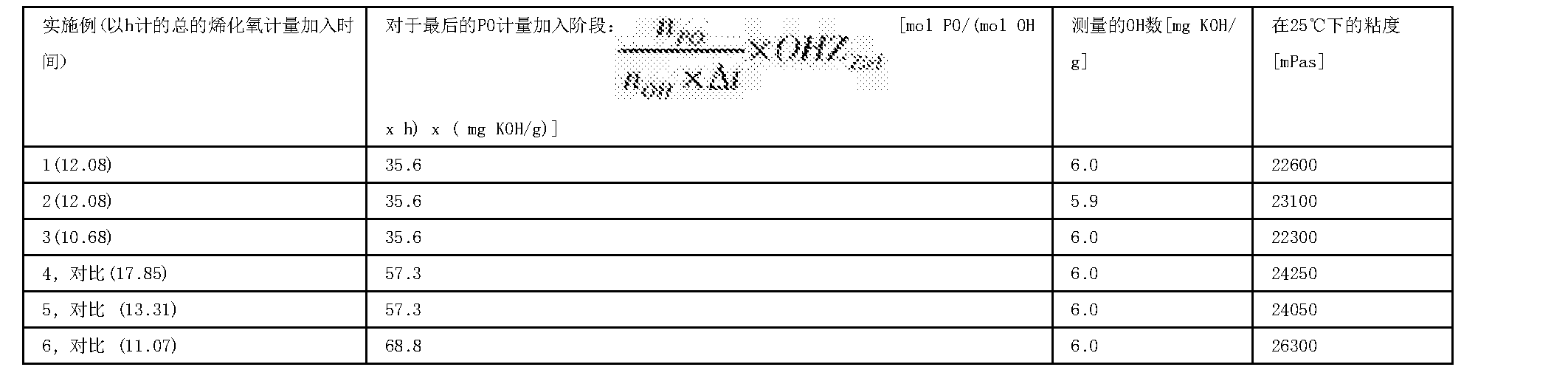 Figure CN107922607AD00201
