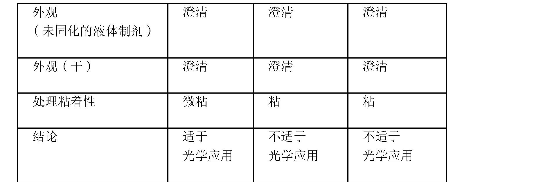 Figure CN101563115BD00121
