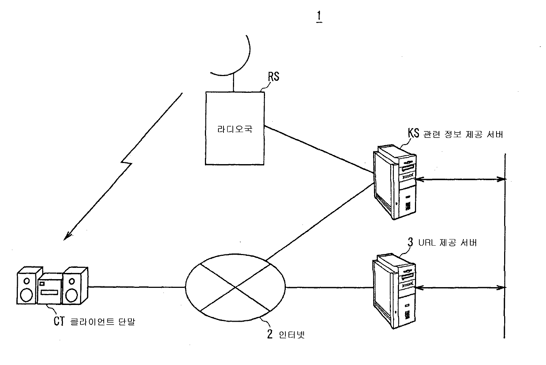 Figure R1020067000126