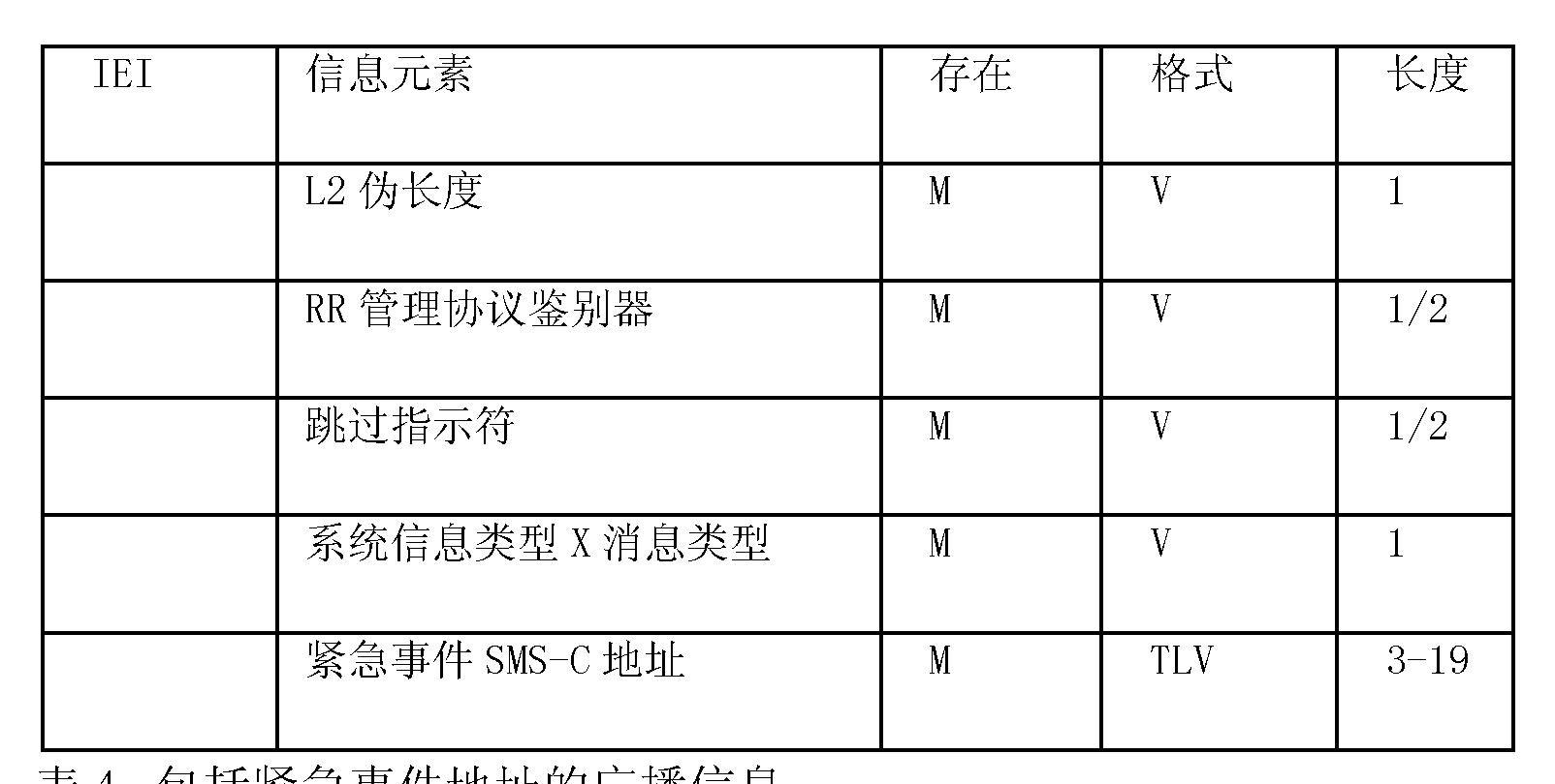 Figure CN101361377BD00172