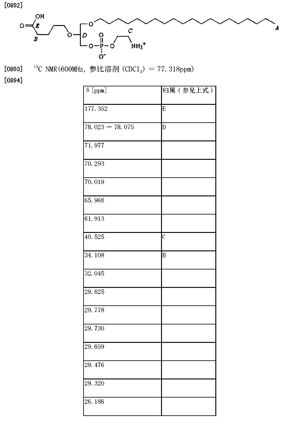 Figure CN104788492AD00981