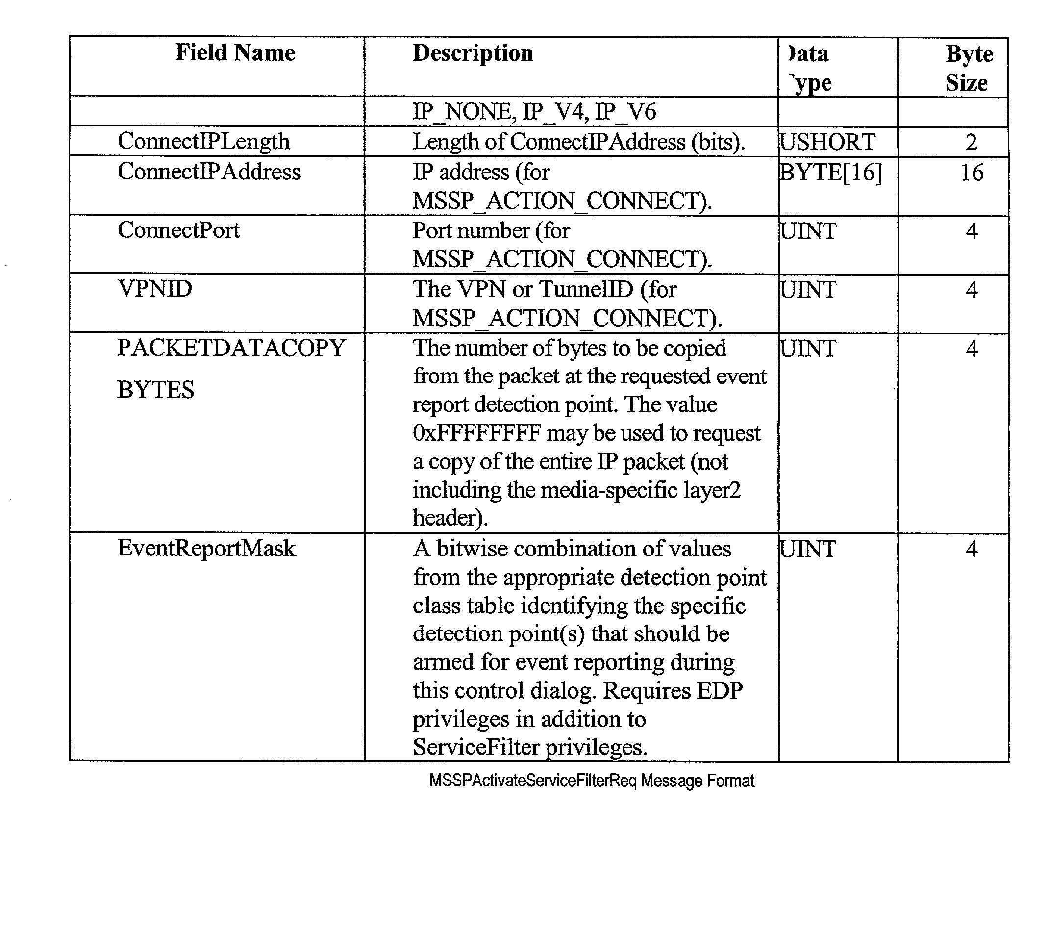 Figure US20030177283A1-20030918-P00049