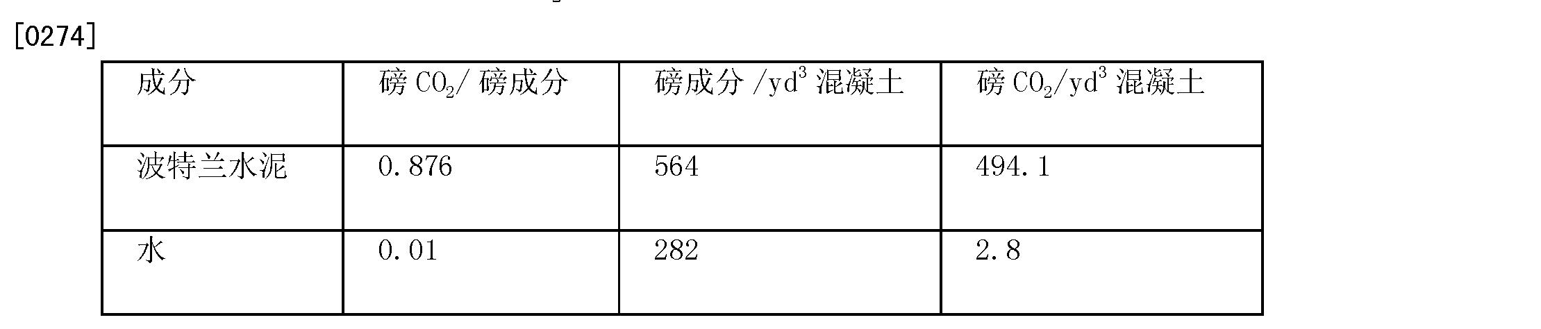 Figure CN101939269BD00423