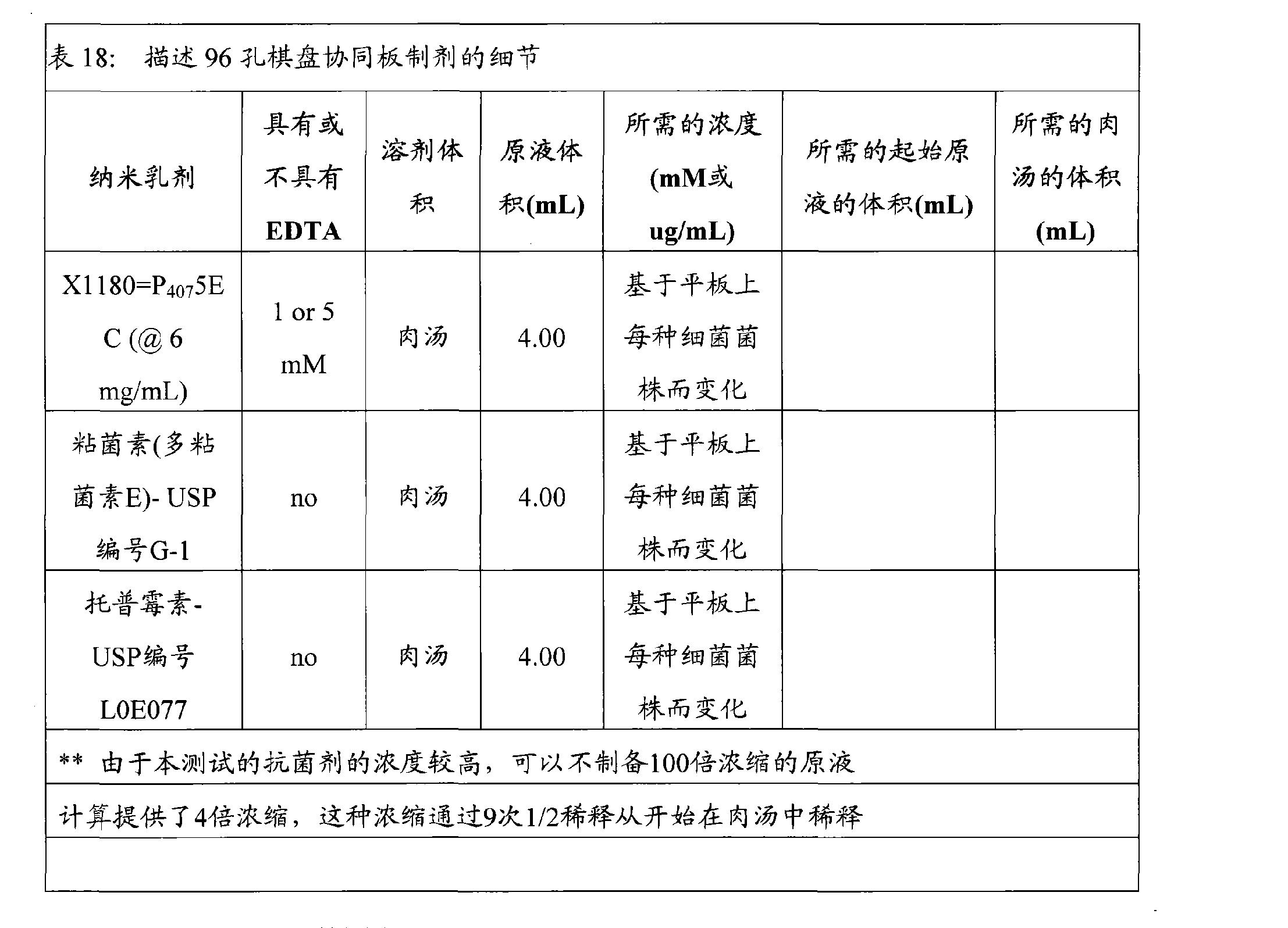 Figure CN102223876AD01222