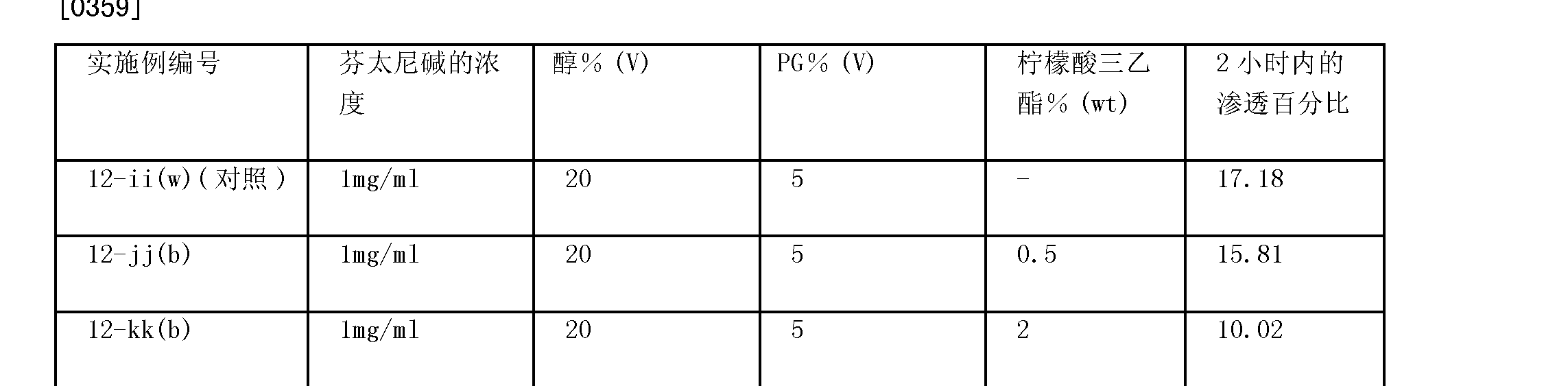 Figure CN101378735BD00393