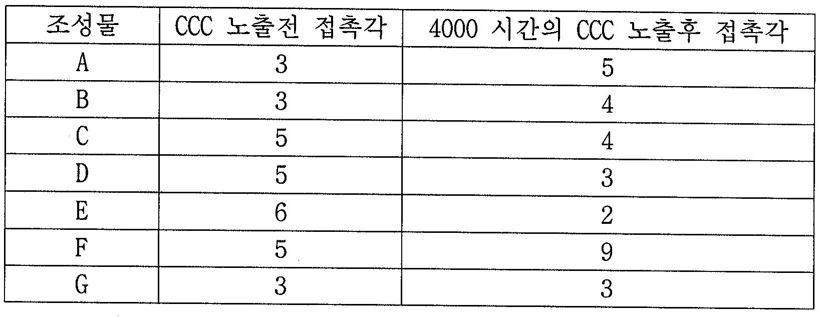 Figure 112006095661399-PCT00005
