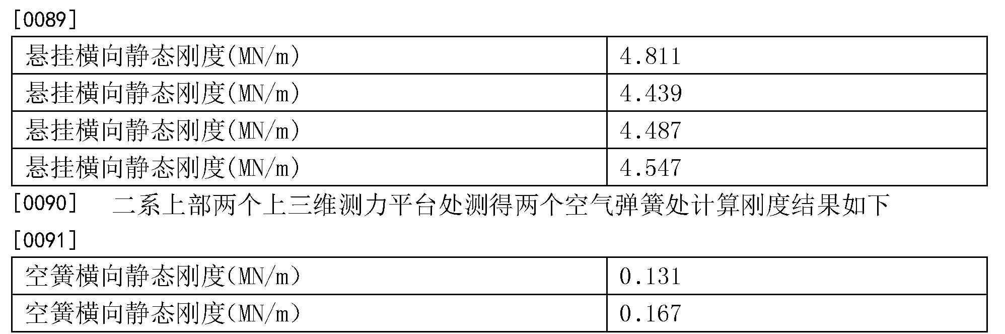 Figure CN104006979BD00081