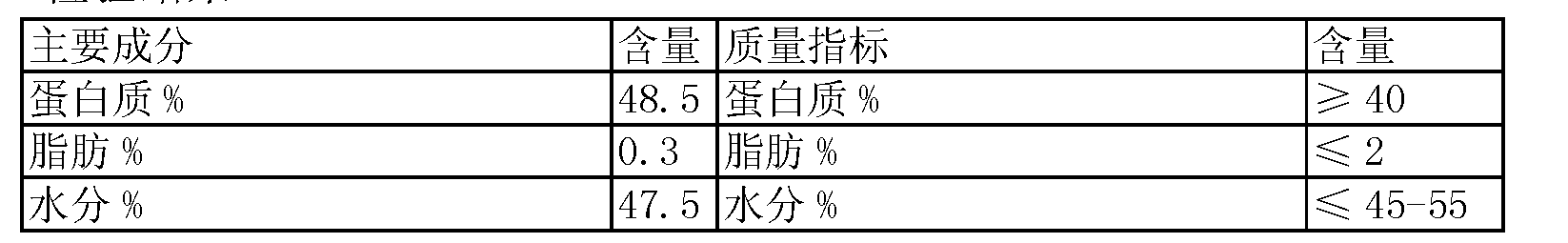 Figure CN103584188AD00061