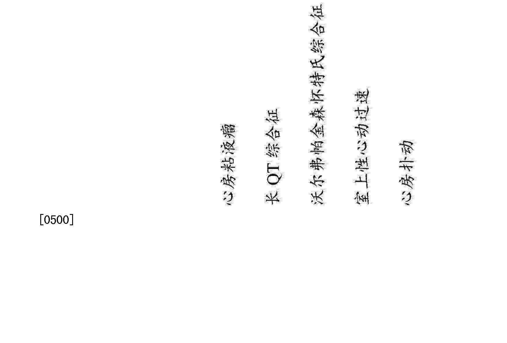 Figure CN103857387AD01121