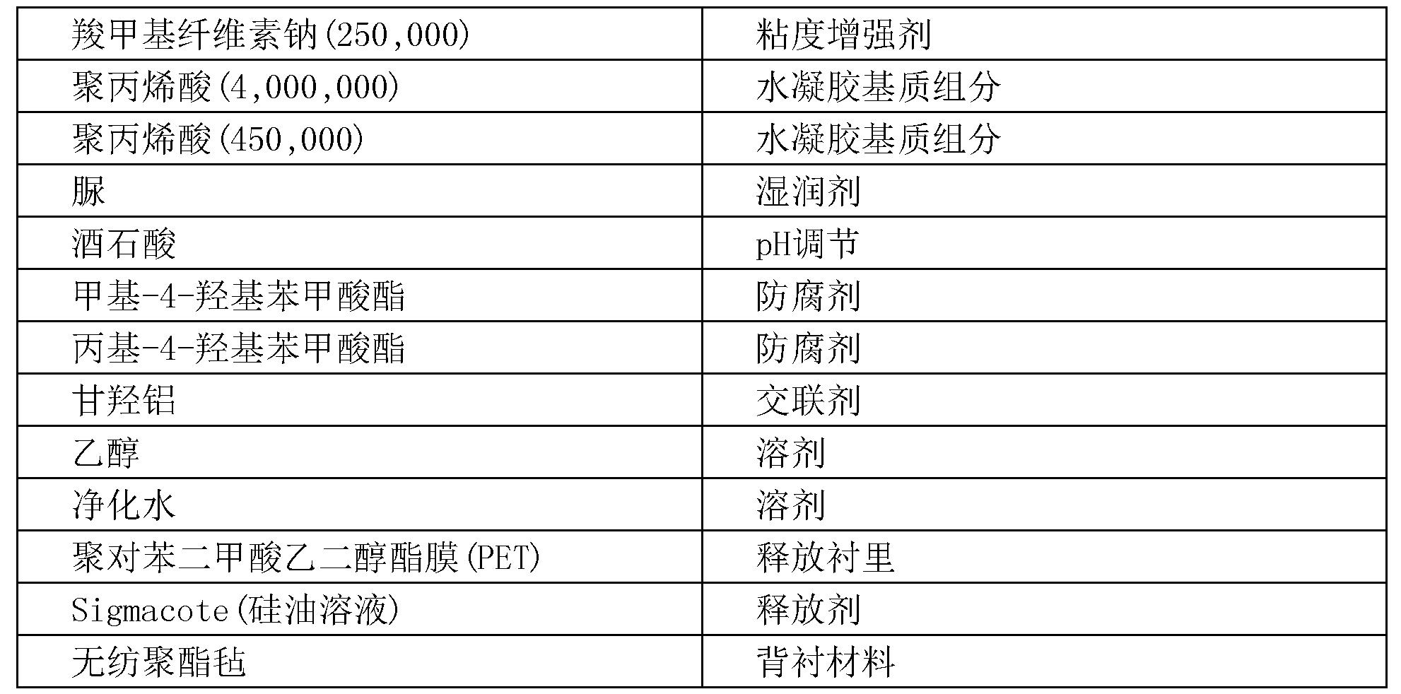 Figure CN103491778BD00921