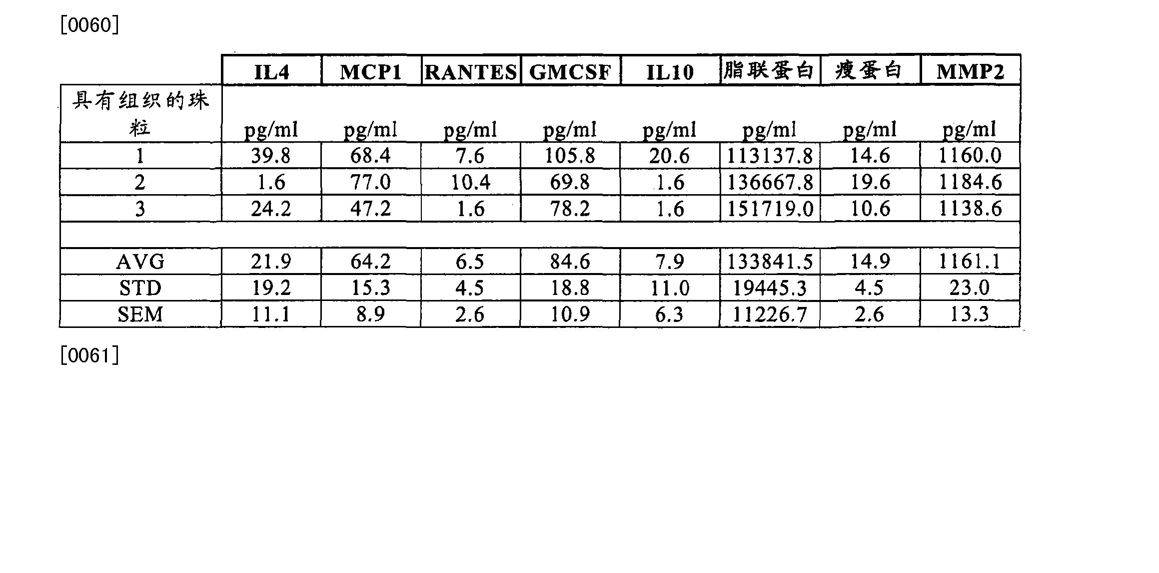 Figure CN101903049BD00102
