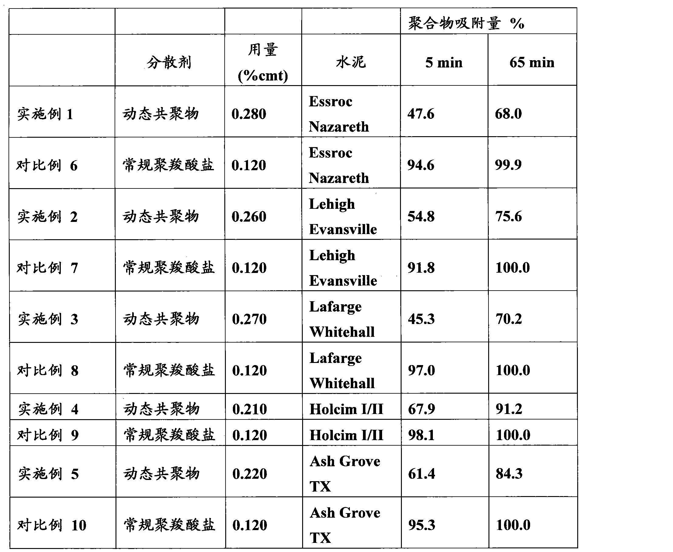 Figure CN102149737AD00181