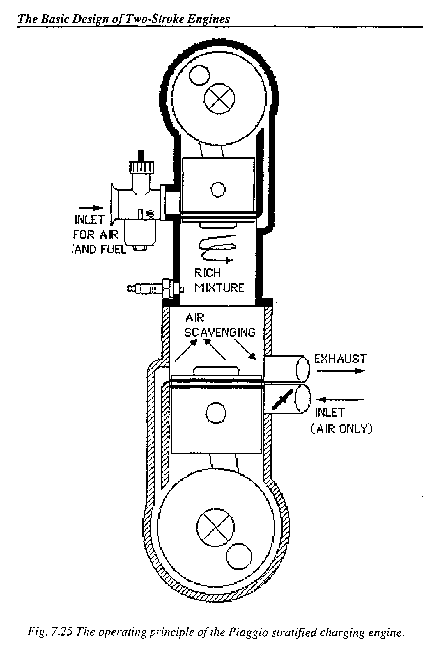 Wo1994023191a1 Two Cycle Engine With Reduced Hydrocarbon Emissions Sulzer Diagram Figure Imgf000086 0001