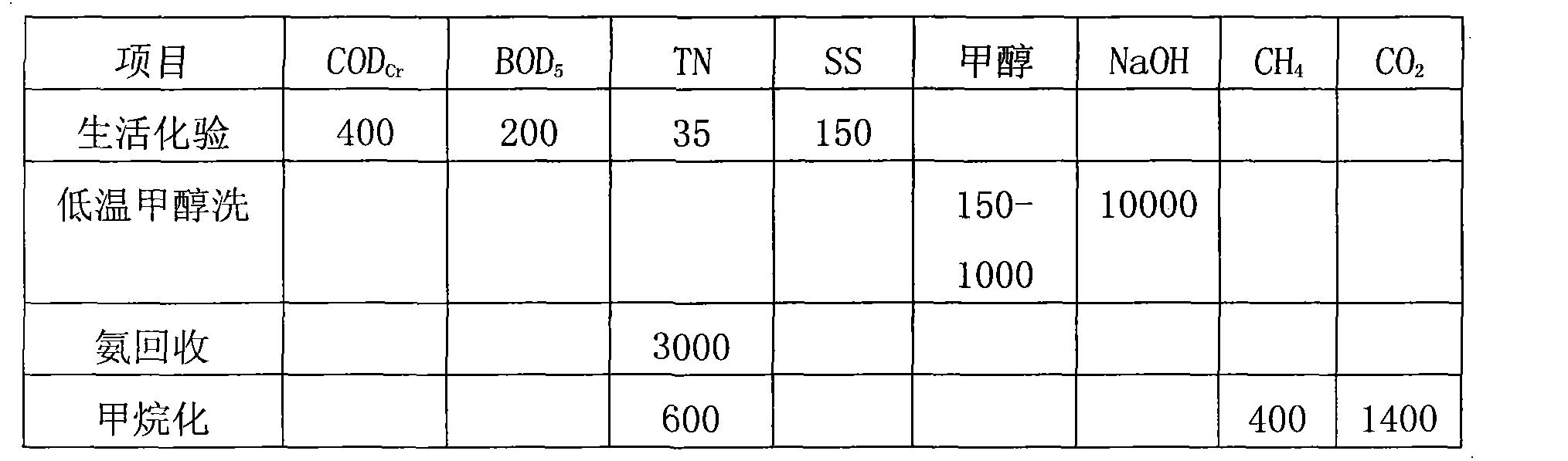 Figure CN102139991BD00082