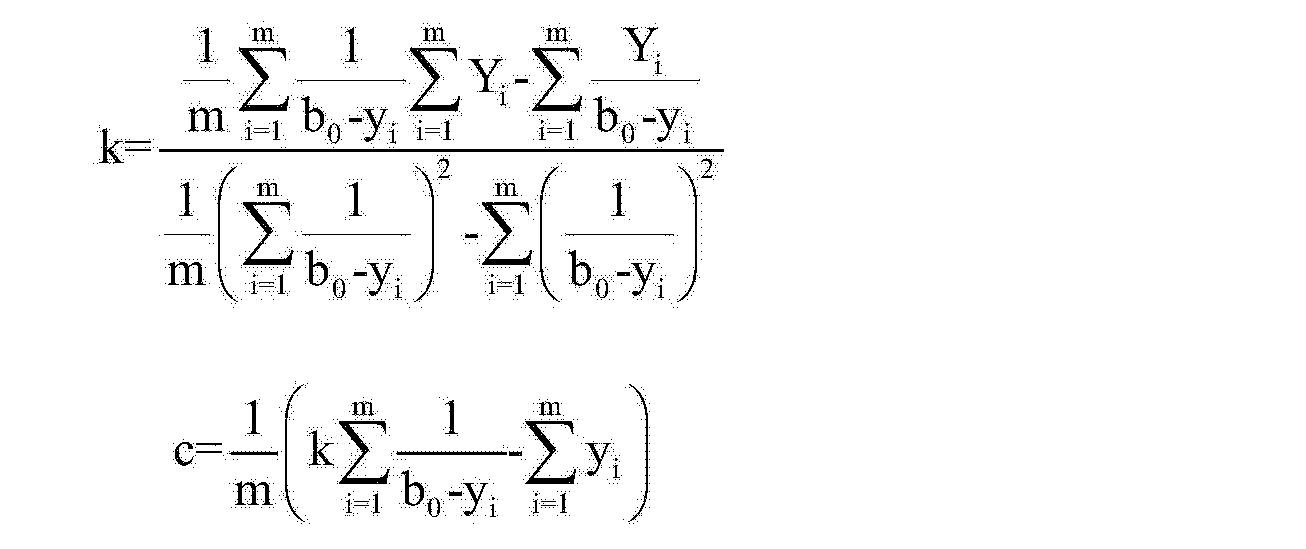Figure CN102903106BC00021