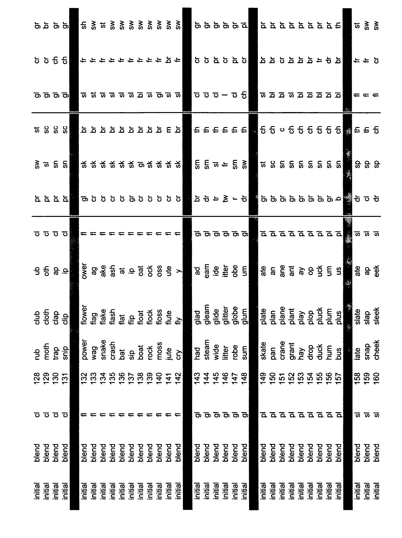 Figure US20050153263A1-20050714-P00056