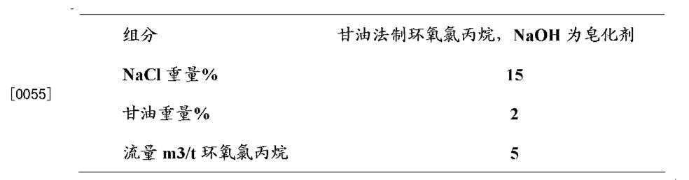 Figure CN101798154BD00072